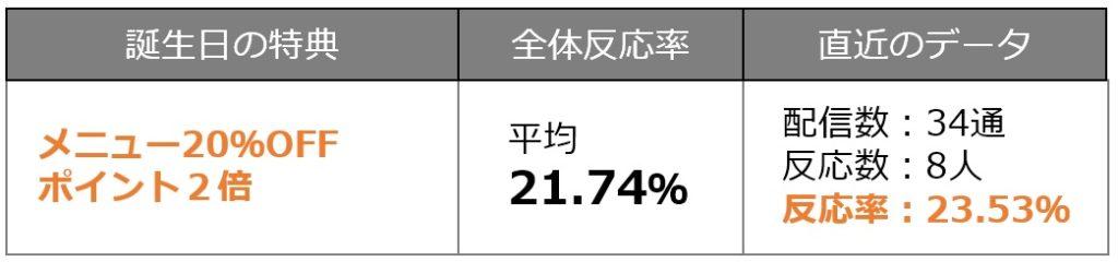 %e8%aa%95%e7%94%9f%e6%97%a5%e3%83%a1%e3%83%bc%e3%83%ab
