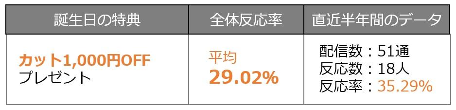 %e5%8f%8d%e5%bf%9c%e7%8e%87