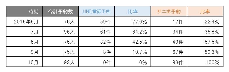 %e8%a1%a8