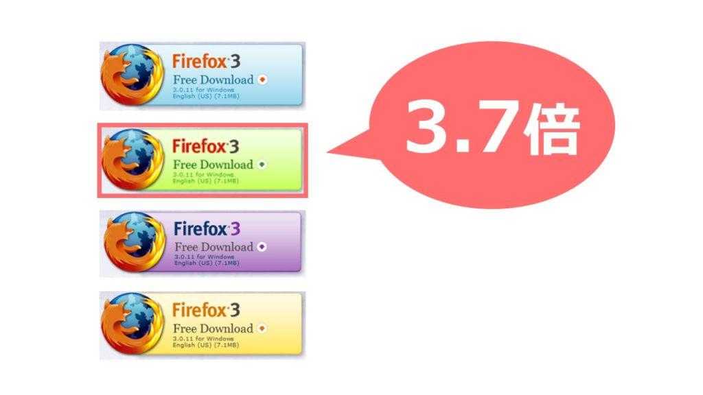 firefoxの事例