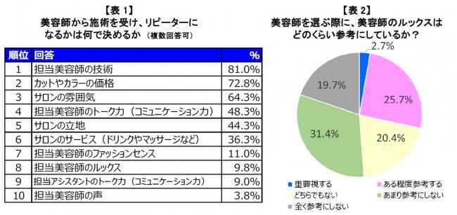 minimoアンケート調査01